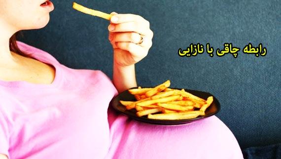 رابطه چاقی با نازایی,رابطه چاقی و نازایی,