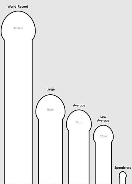 تغییر اندازه آلت تناسلی,تغییر اندازه آلت تناسلی با افزایش سن,اعضای تناسلی مردان