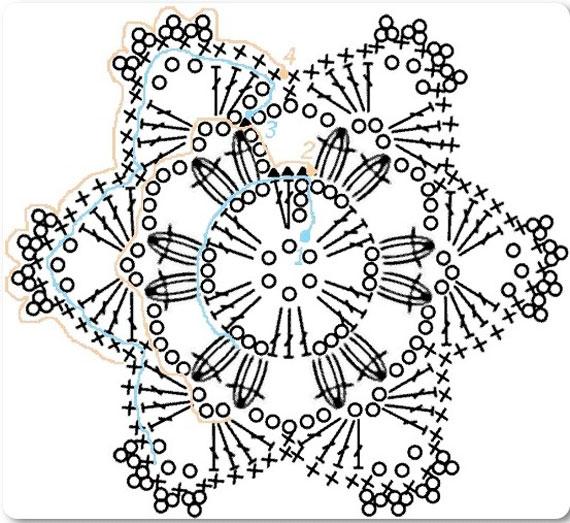 نقشه دانه برف بافتنی, بافت دانه برف,مدل بافتنی دانه برفی,بافت دانه برفی,طرز بافت دانه برفی,آموزش بافت دانه برفی